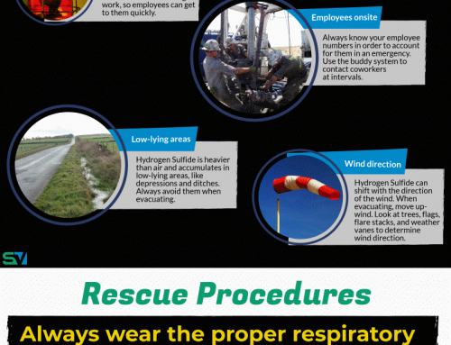 InfoGraphic: Responding to H2S Release