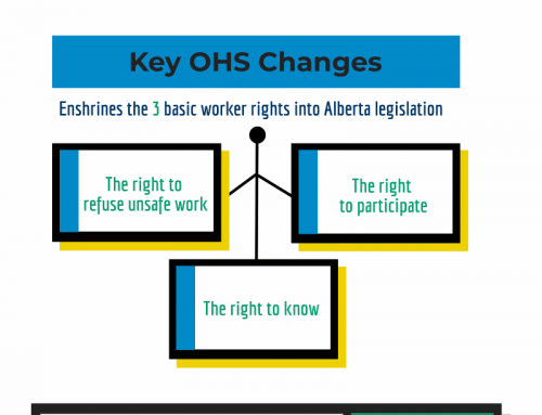 InfoGraphic: Alberta Bill 30 – Key Changes