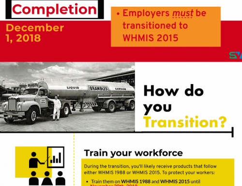 InfoGraphic: WHMIS 2015 Deadline – Dec 1, 2018