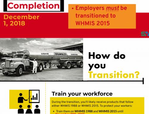 InfoGraphic: WHMIS 2015 Deadline – Dec 1, 2018