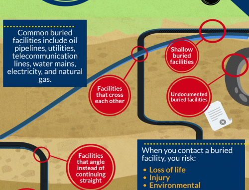 InfoGraphic: Ground Disturbance – Zero Depth
