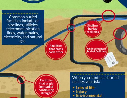 InfoGraphic: Ground Disturbance – Zero Depth