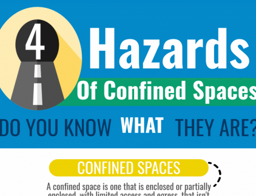 InfoGraphic: Confined Space Hazards