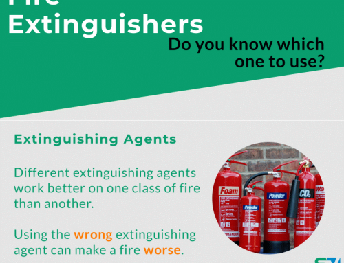 InfoGraphic: Fire Extinguishers