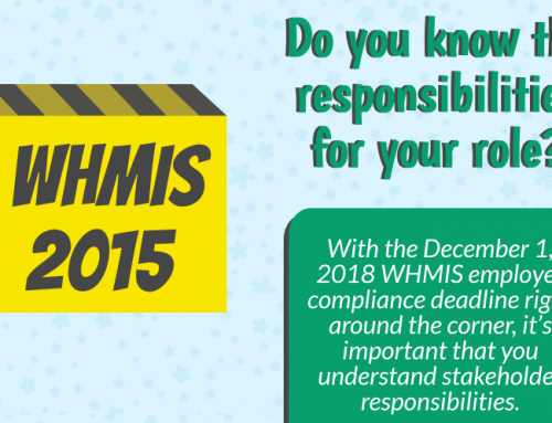 InfoGraphic: WHMIS Roles and Responsibilities