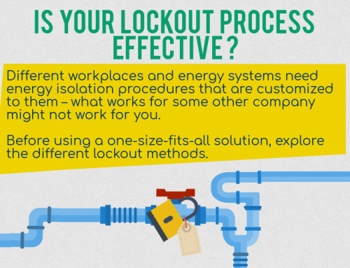 InfoGraphic: Different LOTO systems