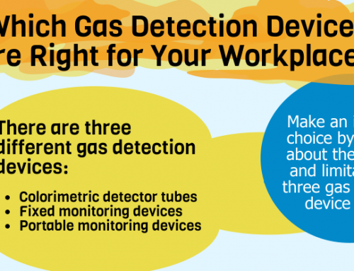 InfoGraphic: Gas Detection Devices