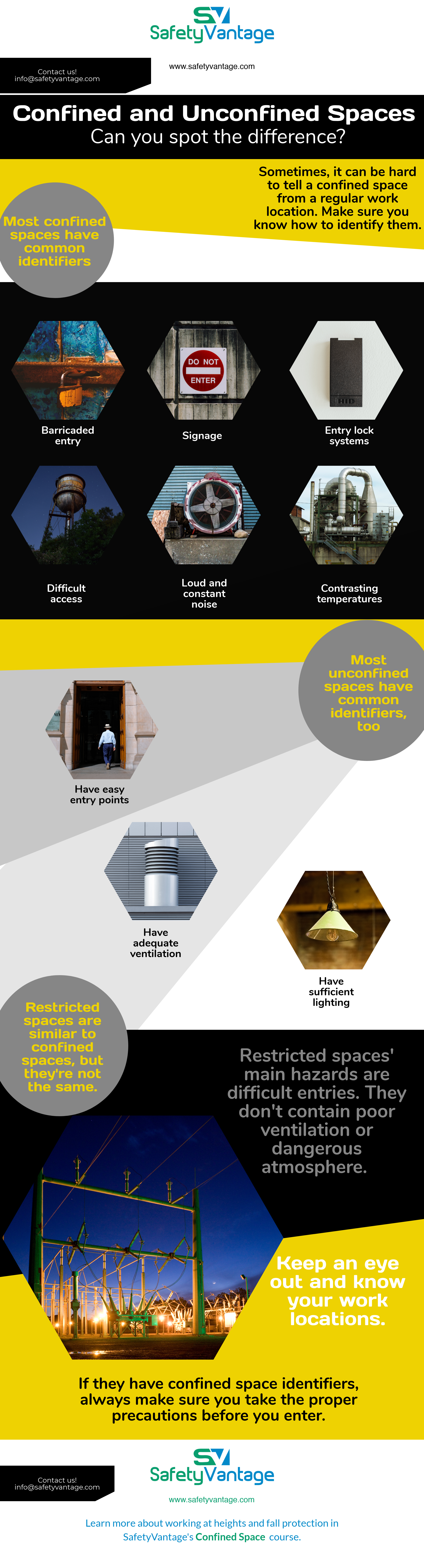 InfoGraphic - Sometimes, it can be hard to tell a confined space from a regular work location. Learn how to tell the difference.