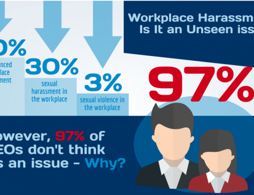 InfoGraphic: Workplace Harassment – The Unseen Issue?