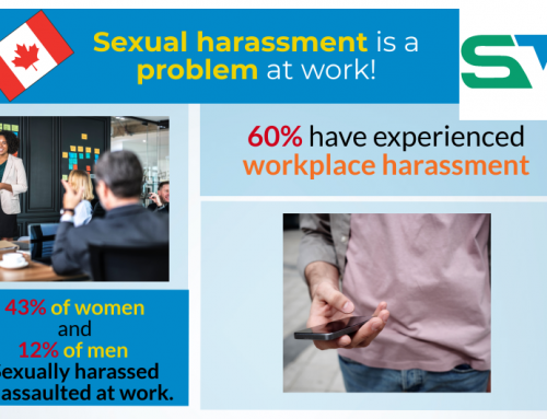 InfoGraphic: Sexual Harassment is a Problem at Work