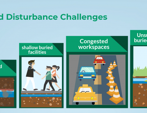 InfoGraphic: Ground Disturbance Challenges