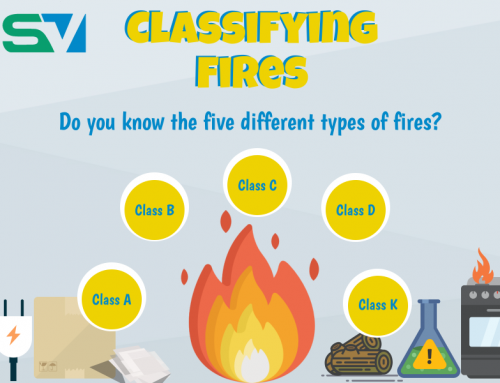 InfoGraphic: Fire Safety – Classifying Fires