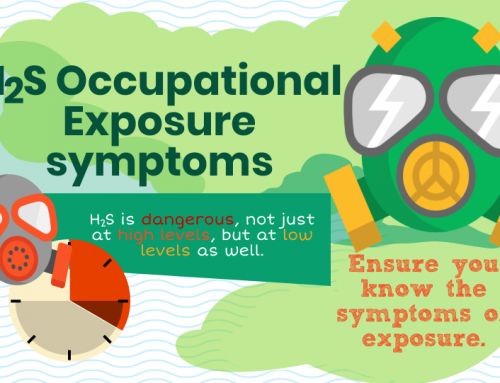 InfoGraphic: Symptoms of H2S Exposure