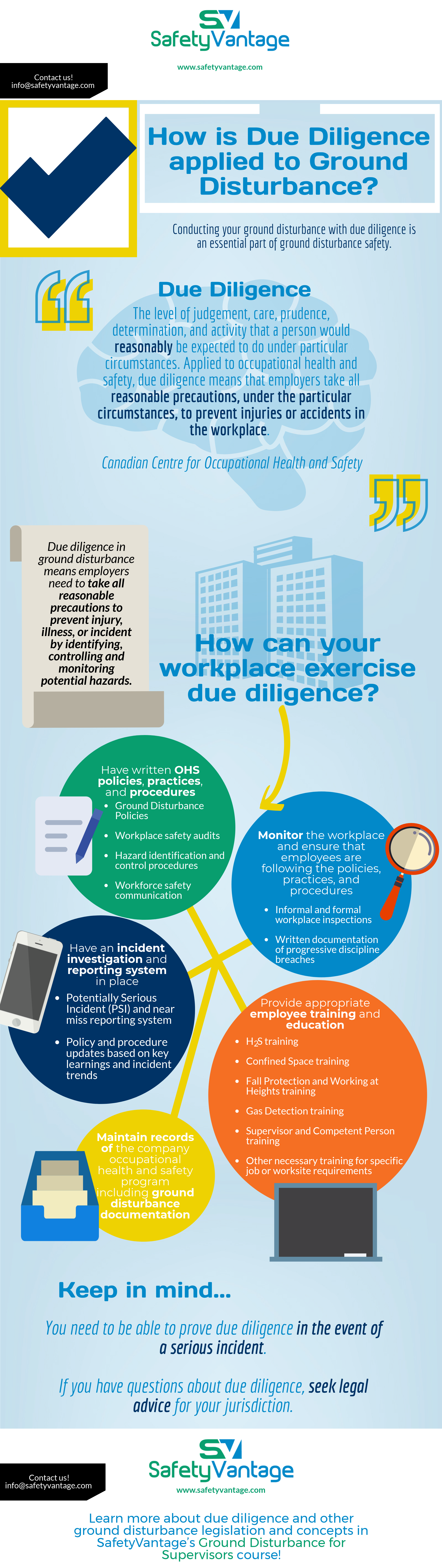InfoGraphic - Conducting your ground disturbance with due diligence is an essential part of ground disturbance safety and record keeping.