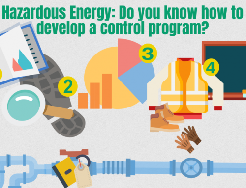 InfoGraphic: Hazardous Energy Control Plan