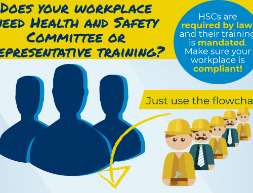 InfoGraphic: Who Needs JHSC / HSR Training?