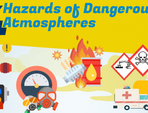 InfoGraphic: Four Gas Detection Hazards