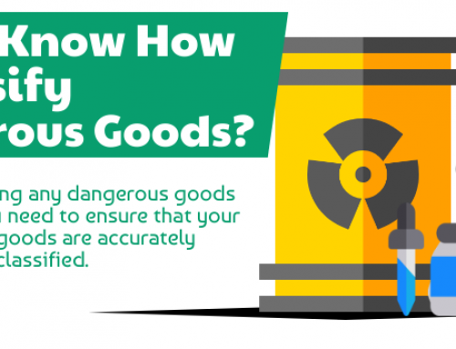 InfoGraphic: Learn How to Classify Dangerous Goods