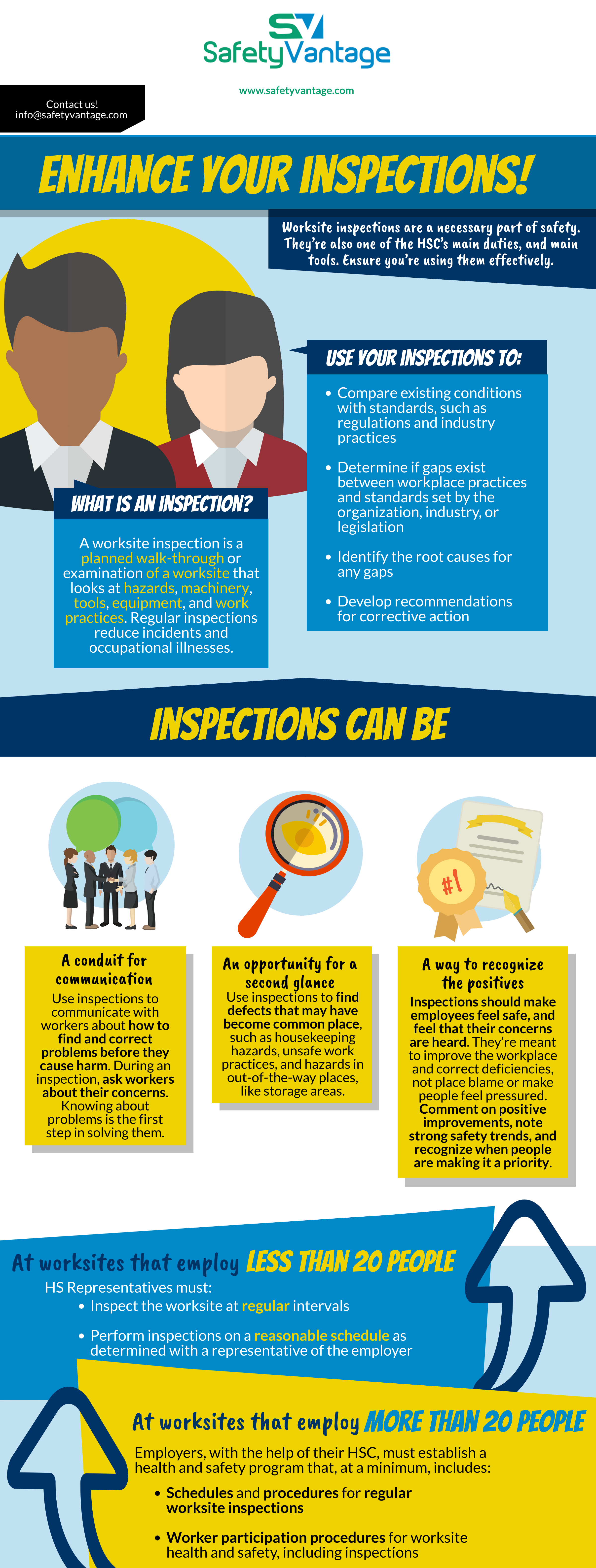 InfoGraphic - Worksite inspections are a necessary part of safety. They are one of the HSCs main duties and tools. Ensure you are using them effectively.