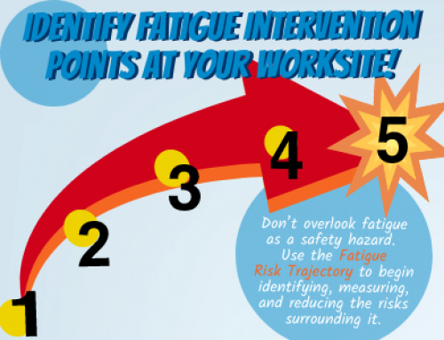 InfoGraphic: Identify Fatigue Intervention Points at your Worksite