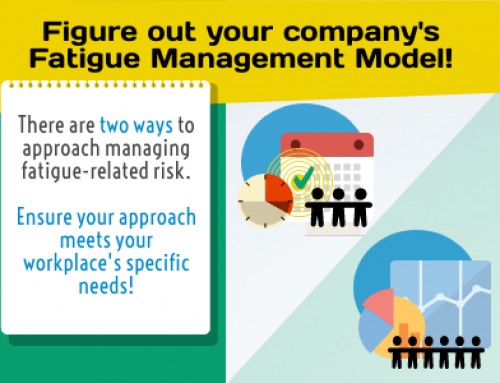 InfoGraphic: Figure out your company's Fatigue Management Model!