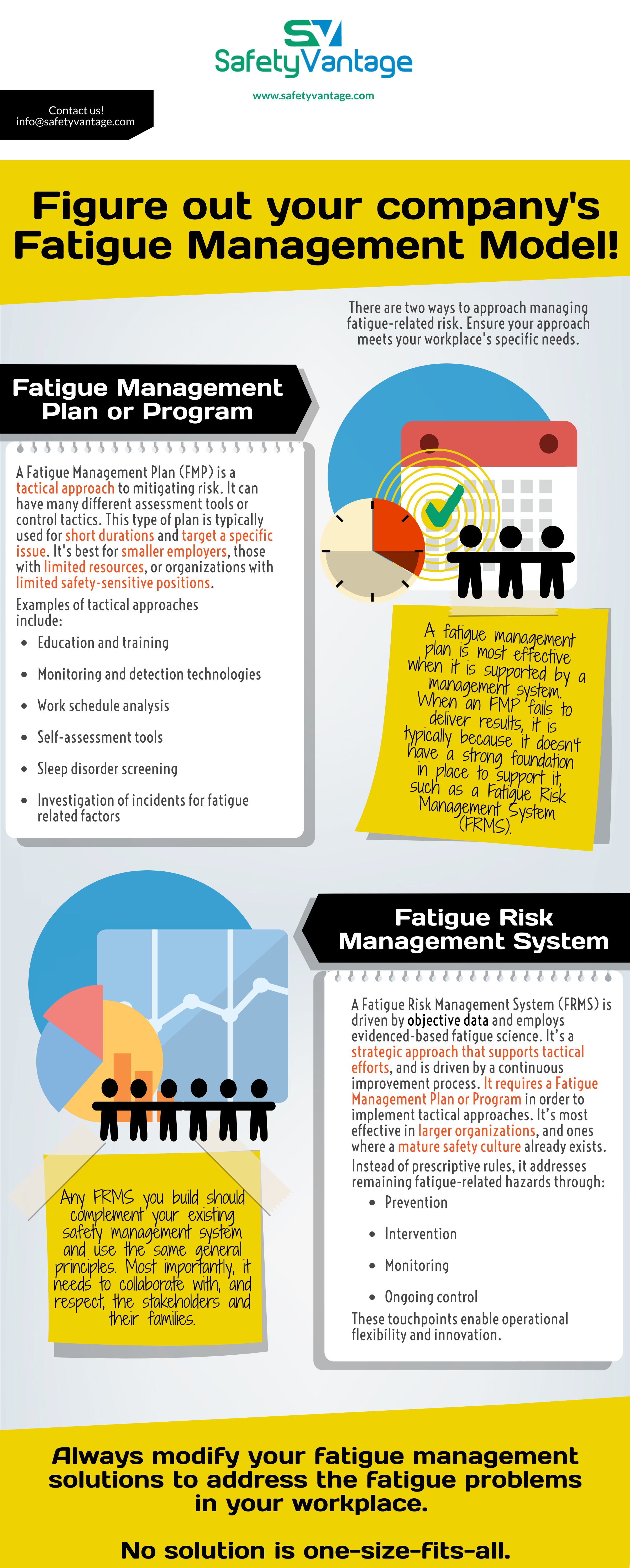 InfoGraphic: There are two ways to approach managing fatigue-related risk. Ensure your approach meets the specific needs of your workplace.