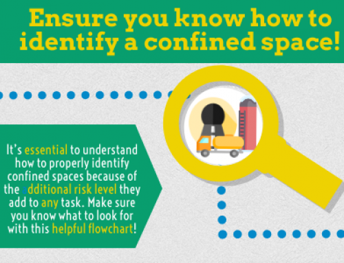 InfoGraphic: Know how to identify a confined space!