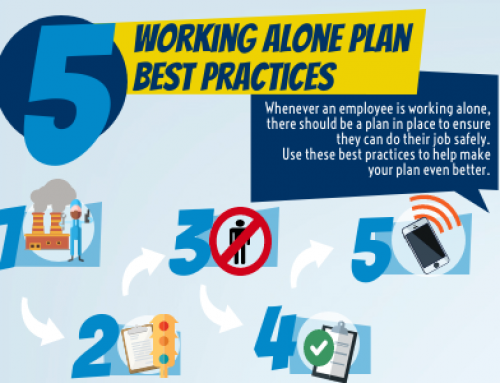 InfoGraphic: 5 Working Alone Best Practices