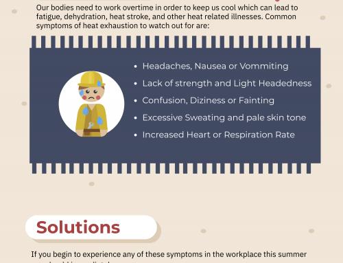 InfoGraphic: Summer Sun Heat Safety